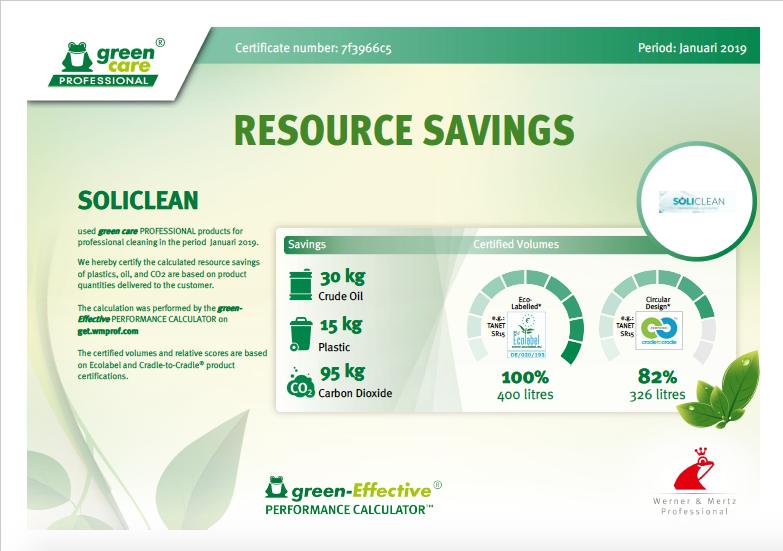 Soli Clean MVO certificaat klimaat milieuvriendelijk duurzaam schoonmaken